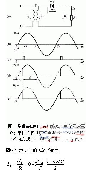 简单的单相半波可控整流电路