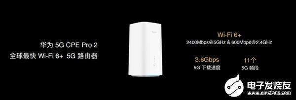 华为5G CPE Pro 2到底有什么不同