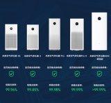 小米五款空气净化器通过权威机构病毒净化能力测试 最高病毒去除率达到99.99%