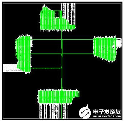 利用片上高速网络(2D NoC)创新地实现FPGA内部超高带宽逻辑互连