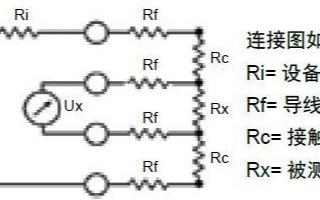 微小電阻測量的基本原理及應用解決方案