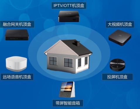 移动互联网时代将促进OTT业务的蓬勃发展