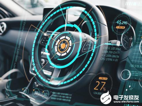 俄罗斯无人驾驶初创公司欲启动IPO 意在使自动驾...