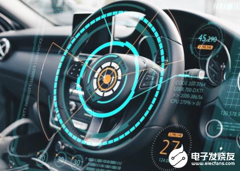 全球首个ICT换挡系统亮相 可识别道路交通情况自动切换档位