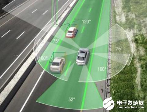 自動駕駛發展還處在探索階段 大面積量產還需等待