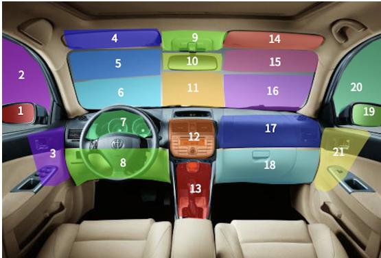 智能驾驶需要怎样的一条安全带