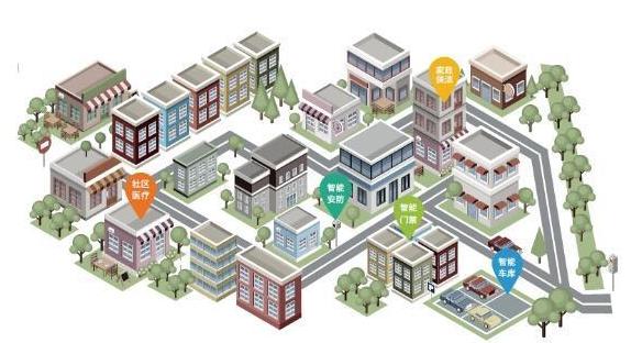 智慧社区建设对于居民有什么便利的地方