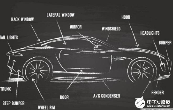 零部件巨头电动化转型被迫加速 新能源汽车市场挑战难度加剧