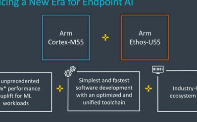 Arm發布新型NPU架構,助力嵌入式機器學習發展