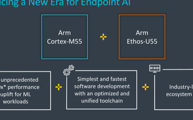 Arm发布新型NPU架构,助力嵌入式机器学习发展