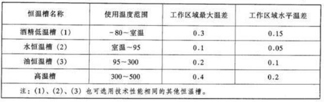 检定双金属温度计的条件_双金属温度计检定规程