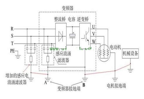 变频器可不可以接在漏电的开关下端?