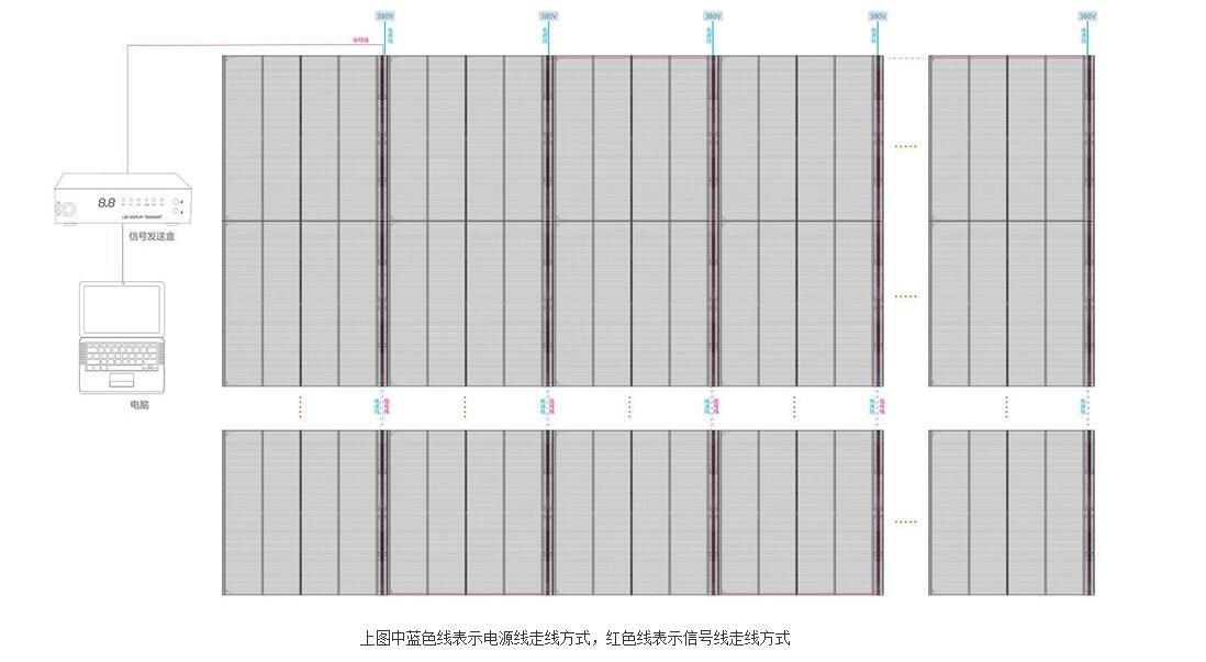 LED透明屏的安裝(zhuang)工藝_LED透明屏走線方式