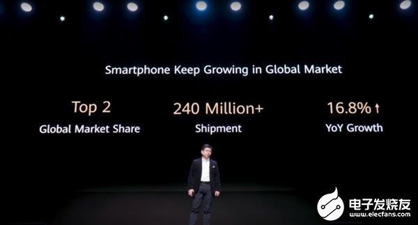 华为全场景5G发布会汇总 到底发布了哪些新产品