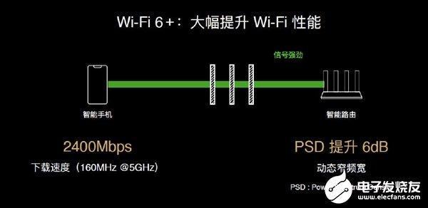 华为路由AX3系列正式发布 无线速率高达3000Mbps