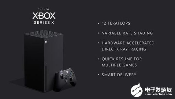Xbox Series X的4096個流處理器有著強大的浮點計算能力