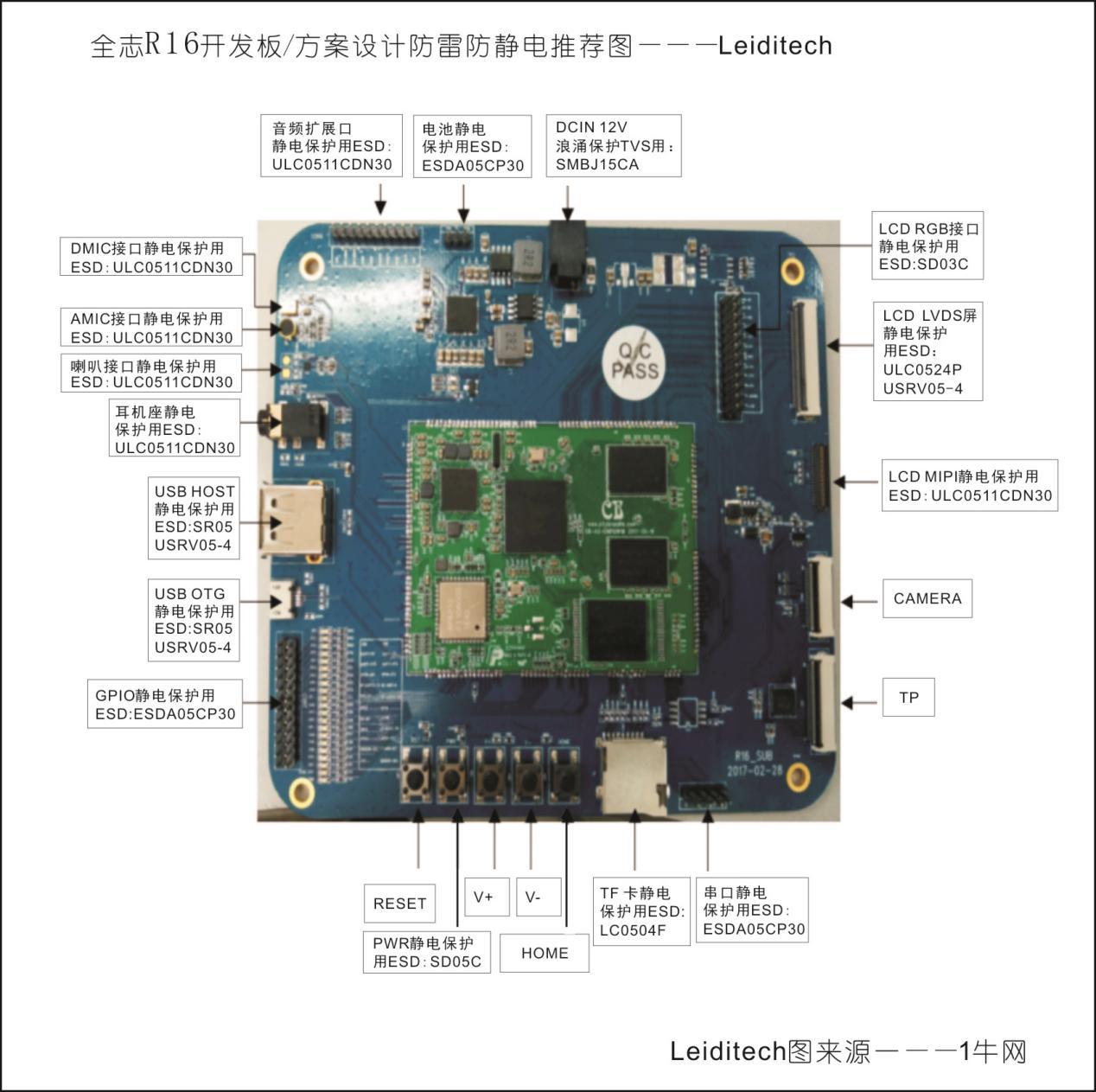 全志R16开发板/方案设计