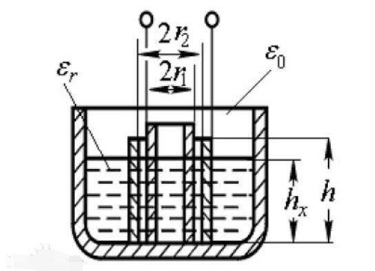 电容式油位传感器工作原理