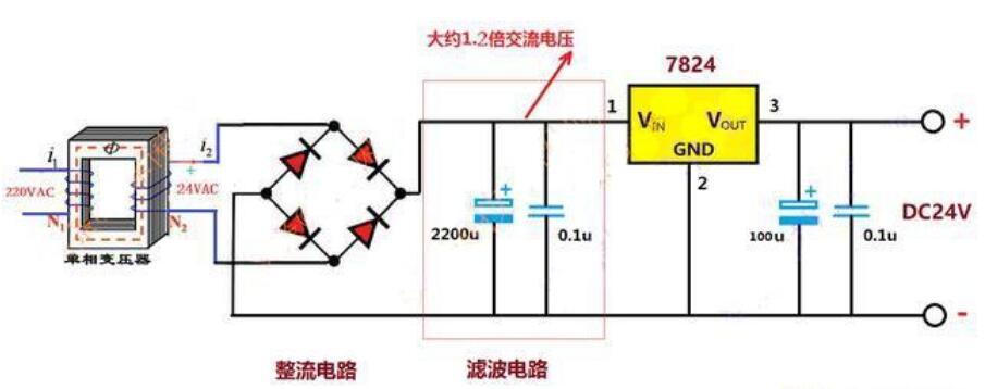 简易的24V电源实现方法