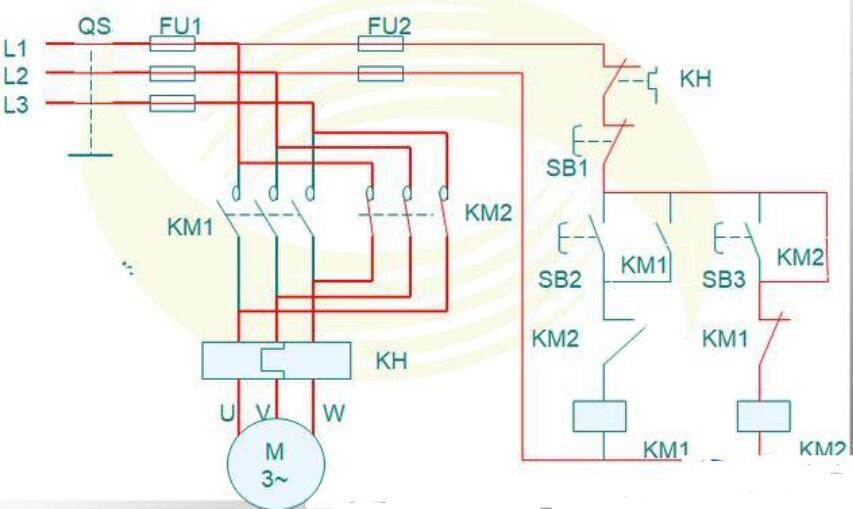 三相电的换相方法有哪些