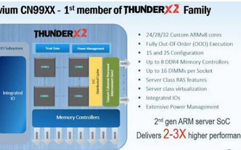 國產ARM CPU之路沒那么坦途