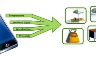 组合传感器技术在移动设备中的应用优势分析