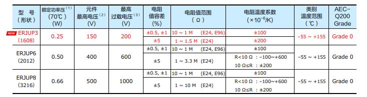 ERJUP產品規格.png