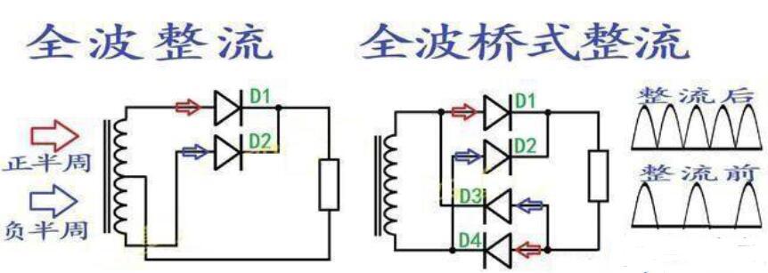 桥式整流电路为什么要用4个二极管图片
