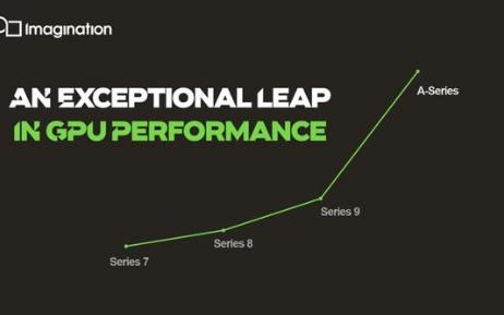 與蘋果分道揚鑣后,Imagination發布第十代GPU產品