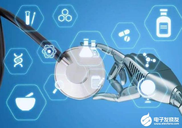 AI抗疫备受关注 是AI在医疗领域规模化落地的序...