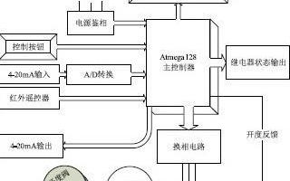通過采用Atmega128控制芯片實現電動執行器的設計