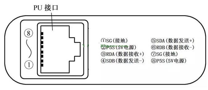 三菱變頻器RS485通信口