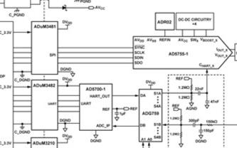 隔離式多路復用HART1模擬輸出電路的功能與應用優勢分析