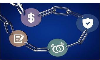 区块链相关的风险有哪一些