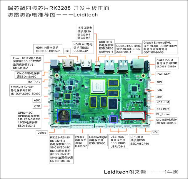 瑞芯微四核芯片 RK3288 開發主板