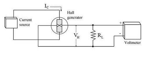 霍尔效应传感器的基本原理及测量应用