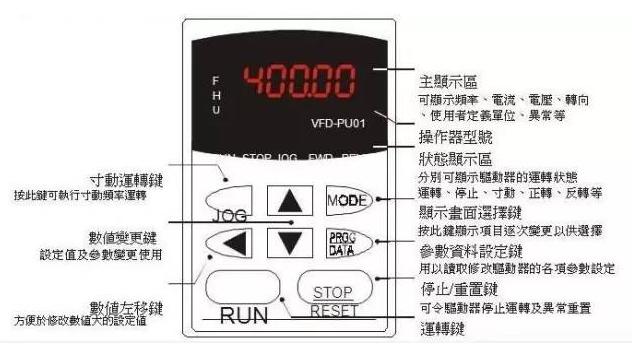 变频器试运转步骤