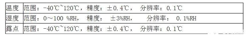 数字温湿度计的功能特点_数字温湿度计的技术参数