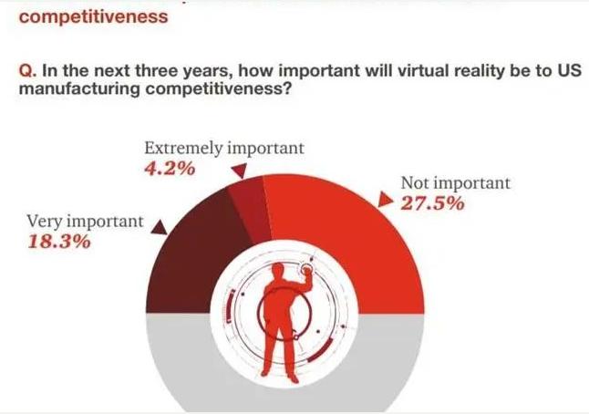 AR/VR如何走进智能制造的前线