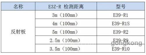欧姆龙E3Z光电传感器的常见故障分析