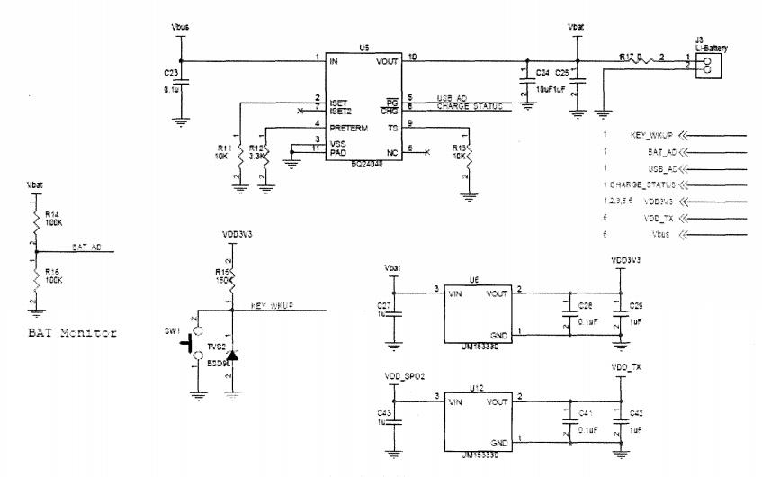 如何使用MSP430单片机设计实现血氧仪
