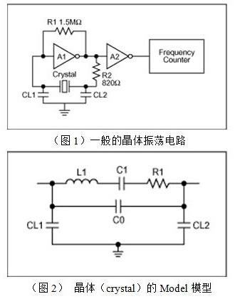 带温度补偿RTC芯片的基本原理及差异对比