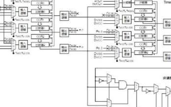 采用MSP430FR4xx微控制器实现红外遥控的...