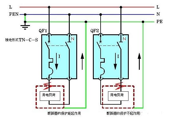 1P+N断路器安装接线方法