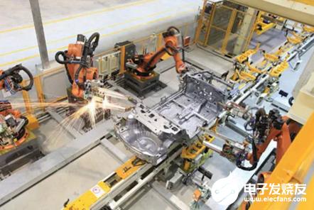 机器人行业向新消费领域发展 工业自动化时代或许即...