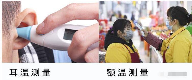 新型冠状病毒疫情之下红外体温计需求猛增 给大家科...