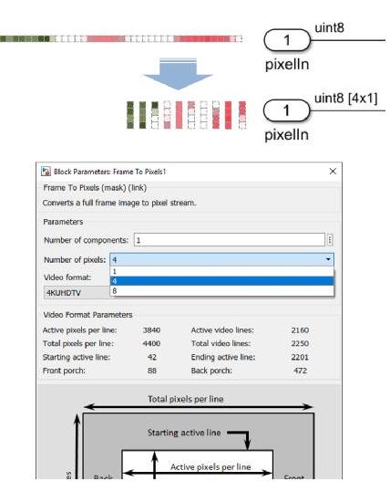 MathWorks在FPGA和ASIC上實現自動化視覺系統設計