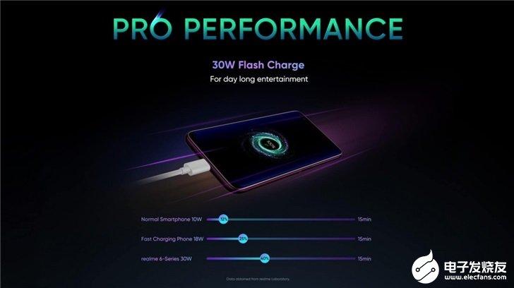 Realme 6 Pro官方宣传海报曝光,支持30W快速充电