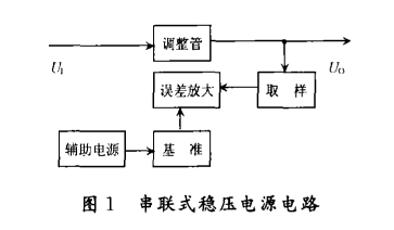 如何设计0到24V可调直流稳压电源电路详细方法说明