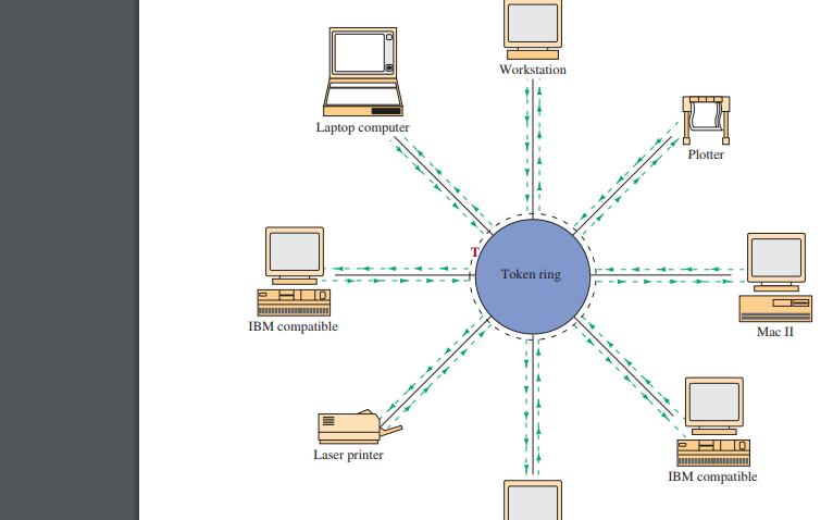 電子通信系統方法詳細教程免費下載